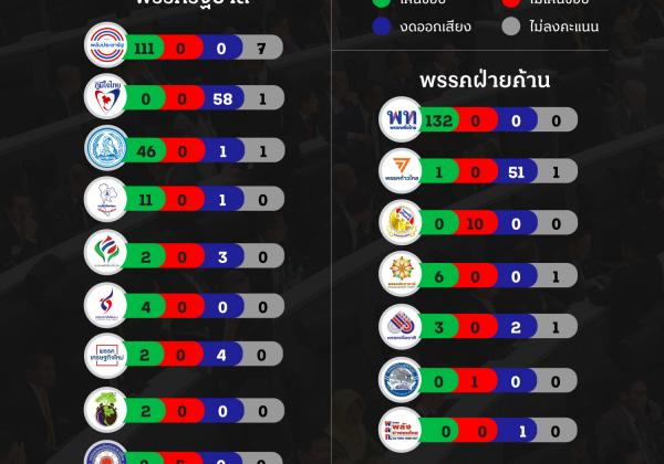 constitution amendment electoral system vote