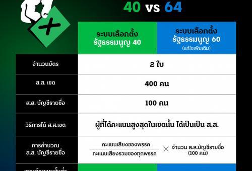 electoral system