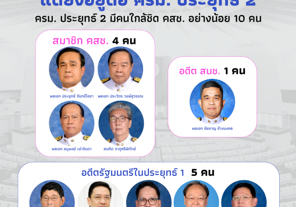 End of NCPO But in still former NCPO in New Prayuth's Cabinet