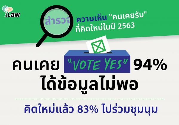 people who vote yes in constitutional referendum