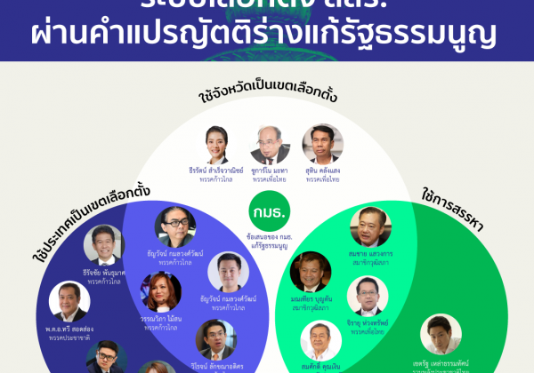 drafting election system