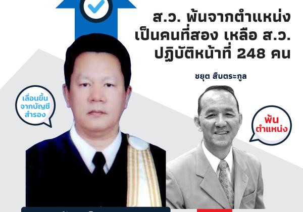 Chayut Suebtrakul senator
