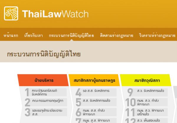Thai Law Watch