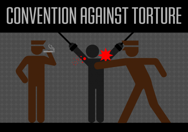 against torture