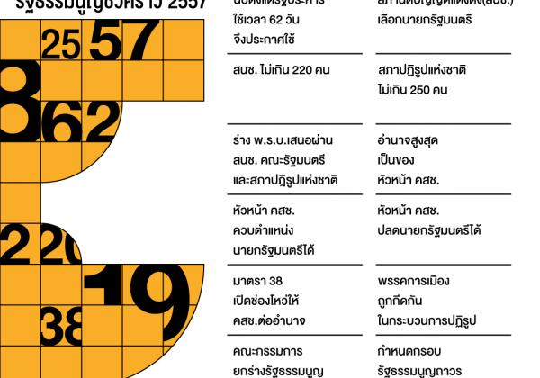 constitution 2014