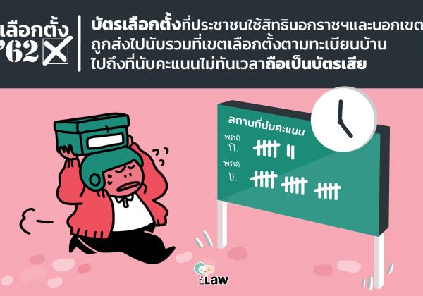 การนับบัตรเลือกตั้งที่ประชาชนใช้สิทธิก่อนวันเลือกตั้ง