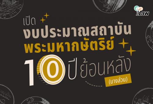 TN 10 years budget